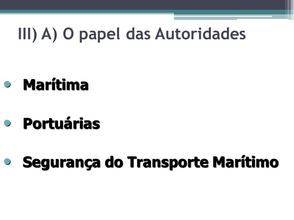 III) A) O papel das Autoridades Marítima Marítima Portuárias Portuárias Segurança do Transporte Marítimo Segurança do Transporte Marítimo