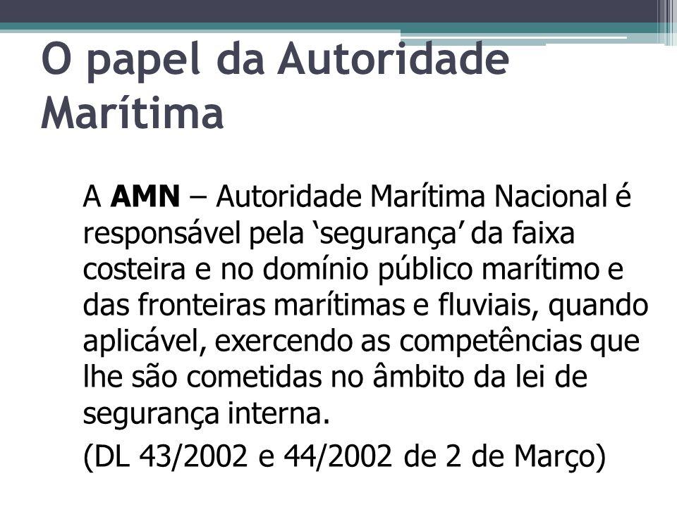 O papel da Autoridade Marítima A AMN – Autoridade Marítima Nacional é responsável pela segurança da faixa costeira e no domínio público marítimo e das