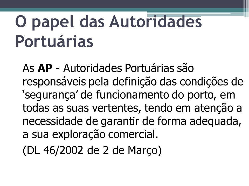 O papel das Autoridades Portuárias As AP - Autoridades Portuárias são responsáveis pela definição das condições de segurança de funcionamento do porto