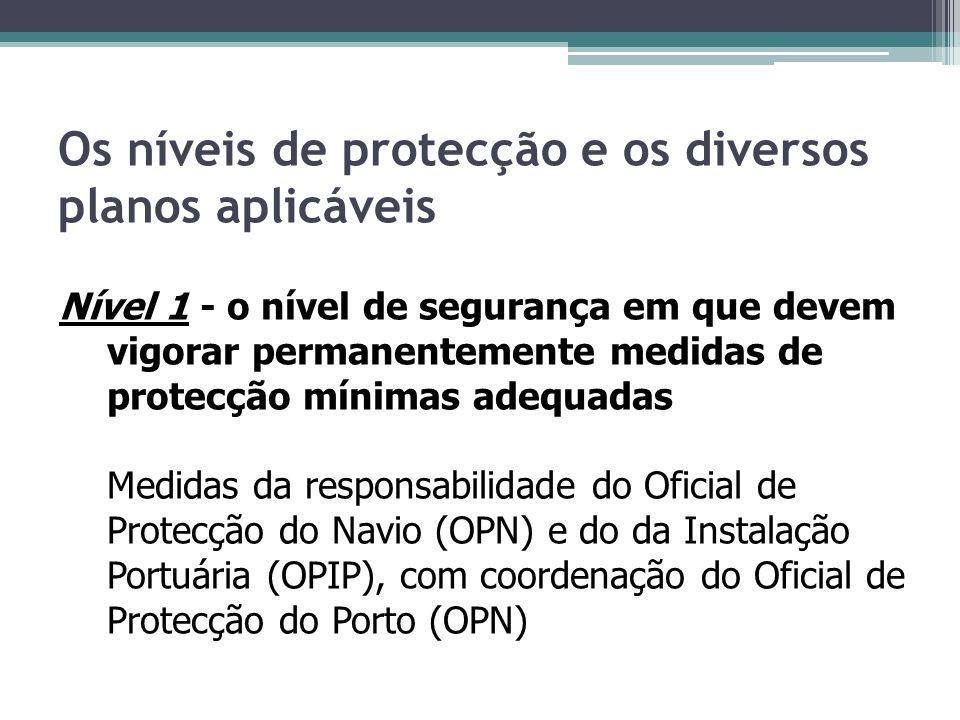 Os níveis de protecção e os diversos planos aplicáveis Nível 1 - o nível de segurança em que devem vigorar permanentemente medidas de protecção mínima