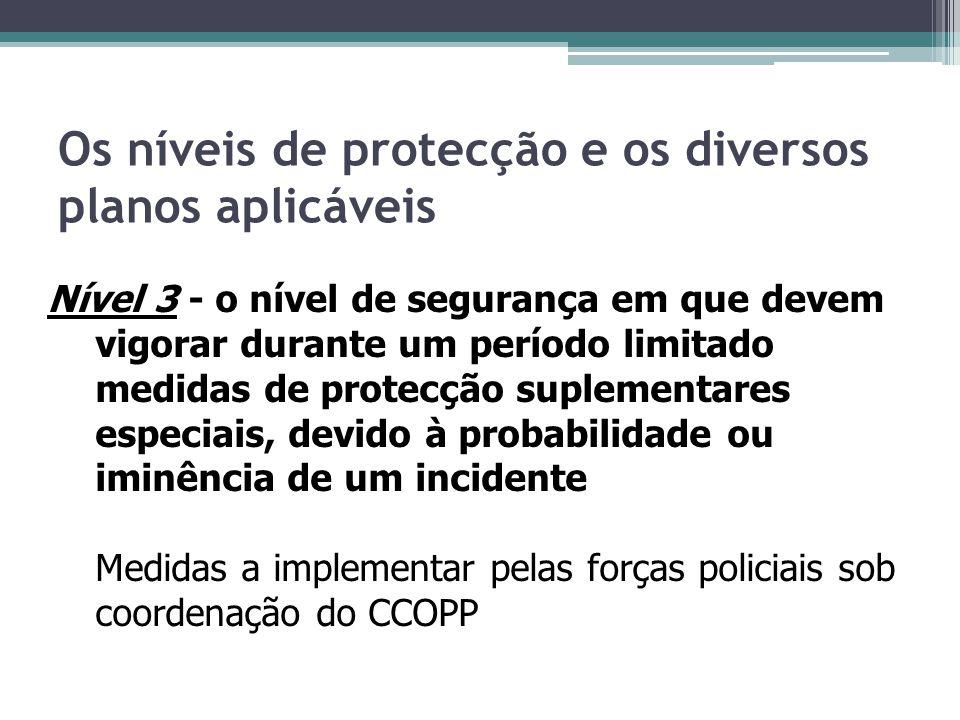 Os níveis de protecção e os diversos planos aplicáveis Nível 3 - o nível de segurança em que devem vigorar durante um período limitado medidas de prot