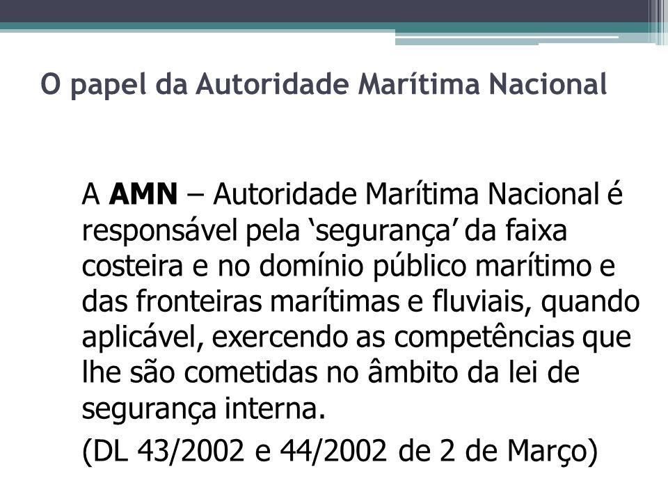 O papel da Autoridade Marítima Nacional A AMN – Autoridade Marítima Nacional é responsável pela segurança da faixa costeira e no domínio público marít
