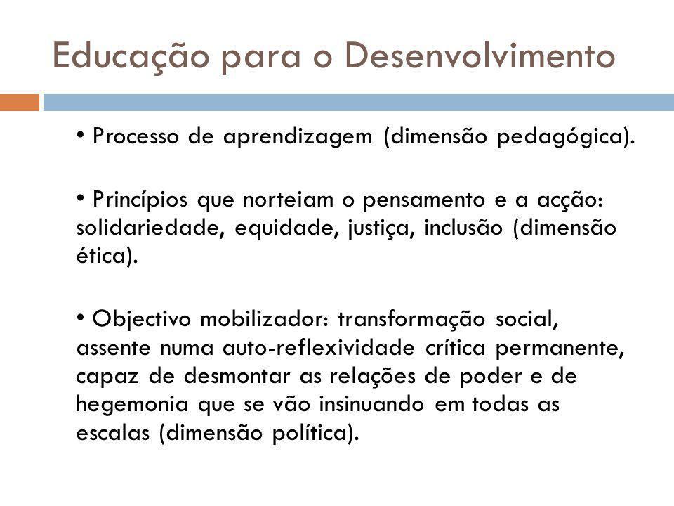 Educação para o Desenvolvimento Processo de aprendizagem (dimensão pedagógica). Princípios que norteiam o pensamento e a acção: solidariedade, equidad