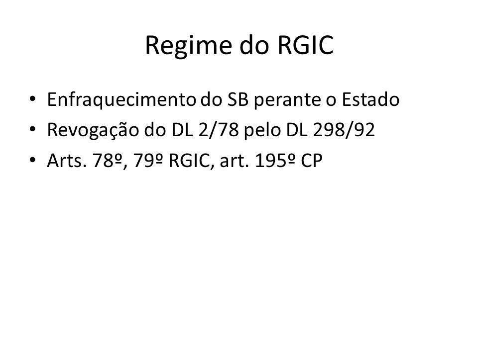 Regime do RGIC Enfraquecimento do SB perante o Estado Revogação do DL 2/78 pelo DL 298/92 Arts.