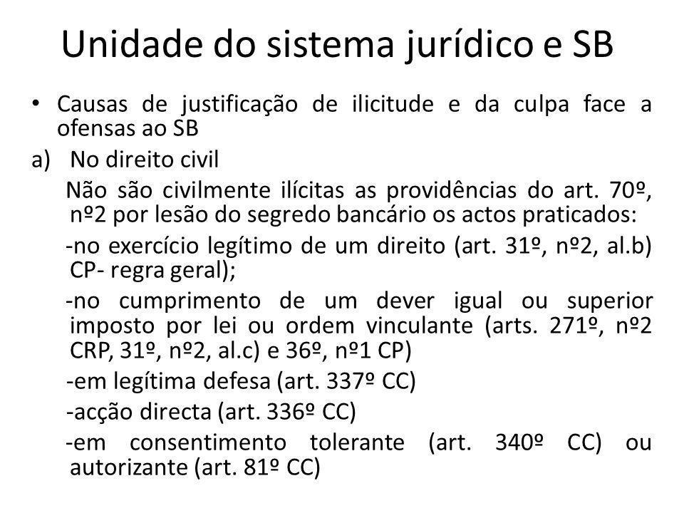 Unidade do sistema jurídico e SB Causas de justificação de ilicitude e da culpa face a ofensas ao SB a)No direito civil Não são civilmente ilícitas as providências do art.