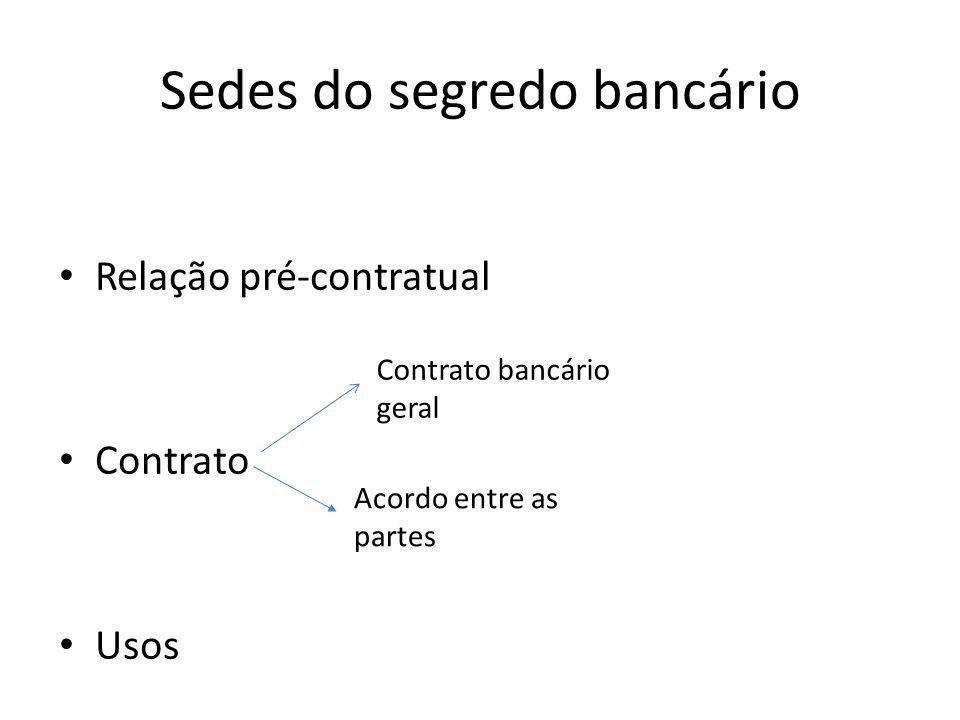 Sedes do segredo bancário Relação pré-contratual Contrato Usos Contrato bancário geral Acordo entre as partes