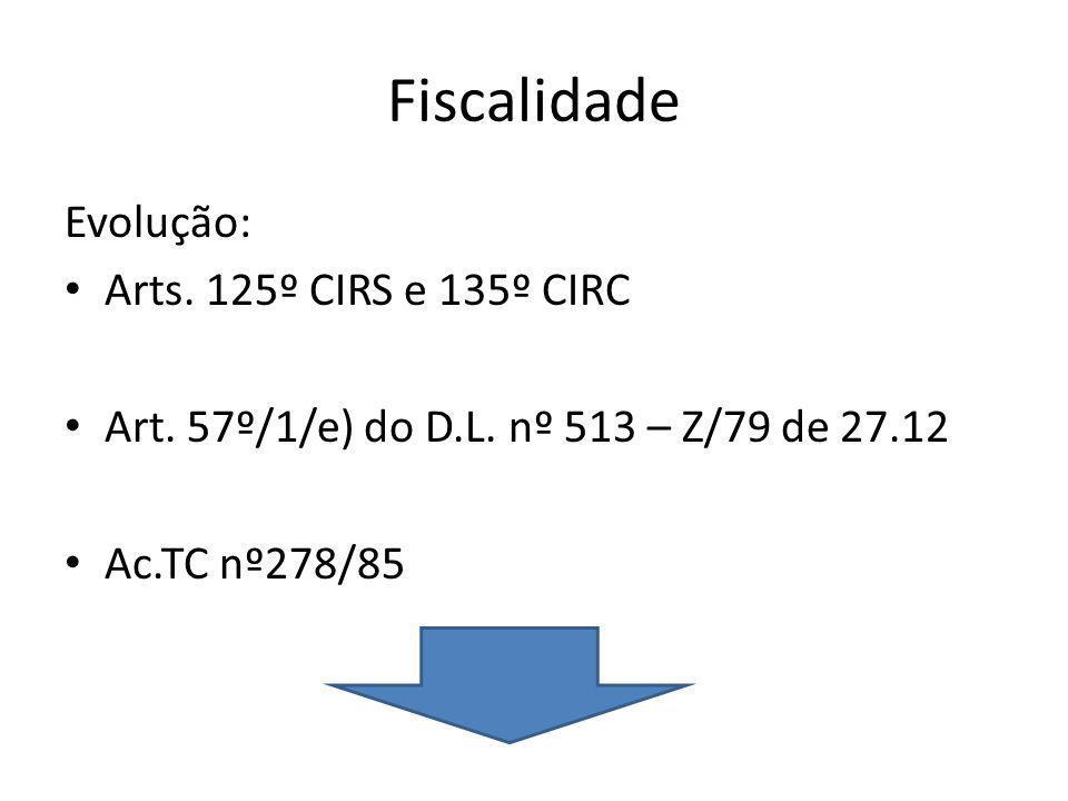 Fiscalidade Evolução: Arts. 125º CIRS e 135º CIRC Art.