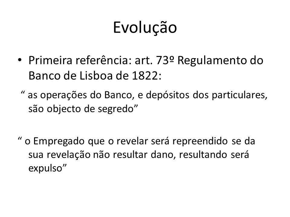 Evolução Primeira referência: art.