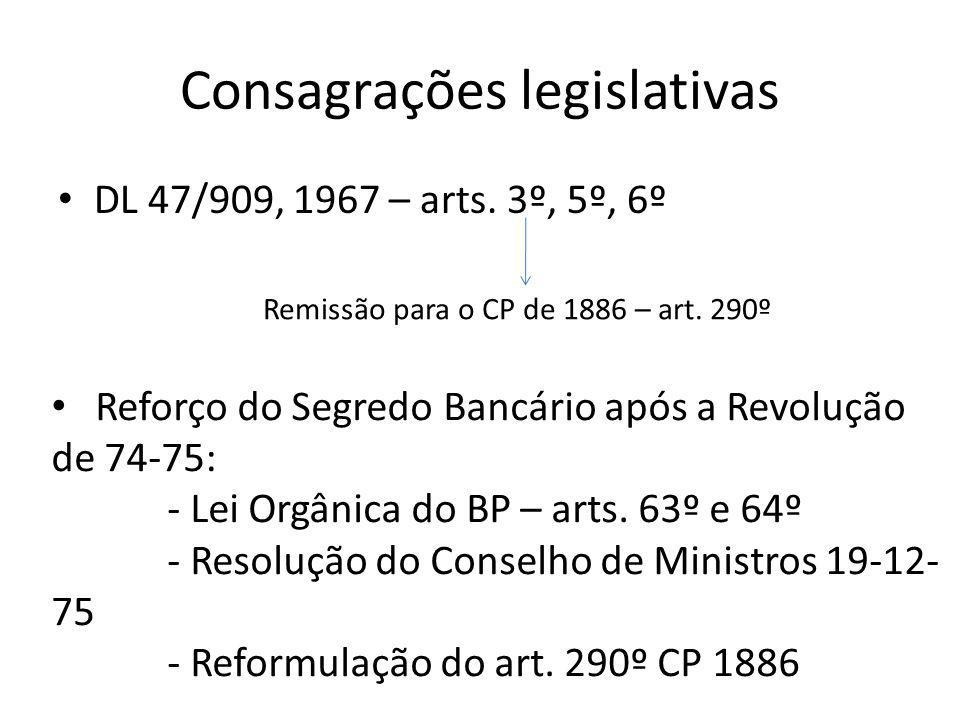 b) No direito penal -consentimento do lesado: arts.