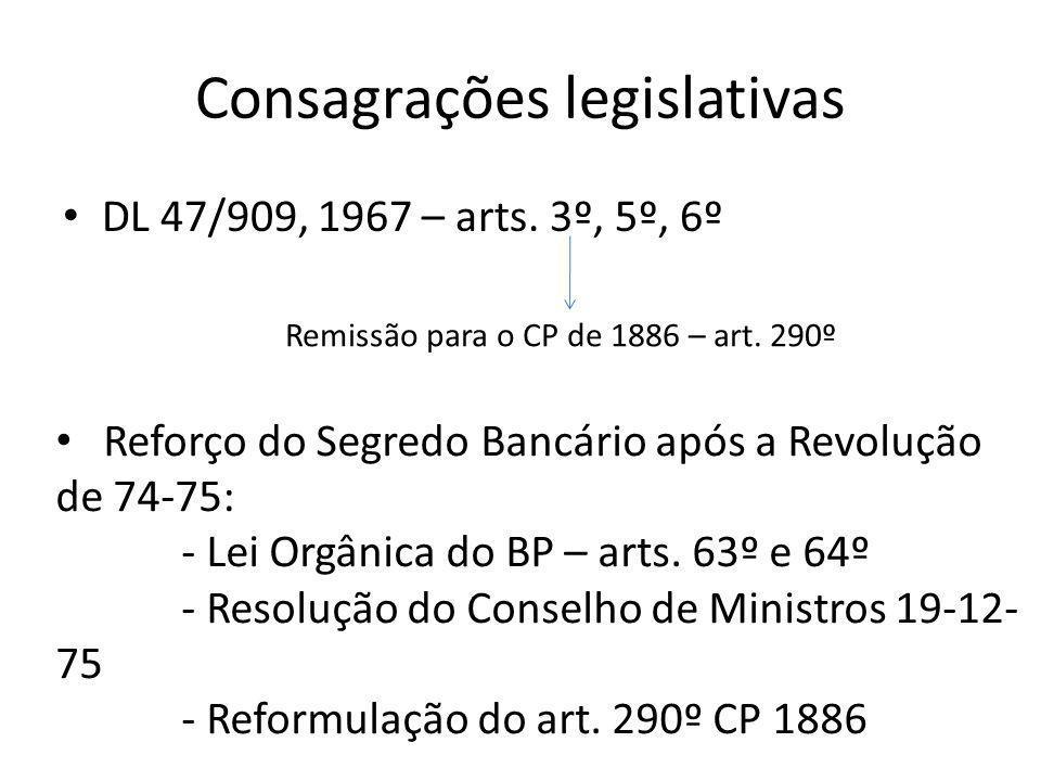 Consagrações legislativas DL 47/909, 1967 – arts. 3º, 5º, 6º Remissão para o CP de 1886 – art.