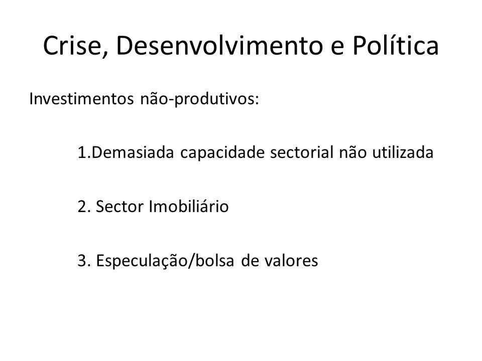 Crise, Desenvolvimento e Política Investimentos não-produtivos: 1.Demasiada capacidade sectorial não utilizada 2.