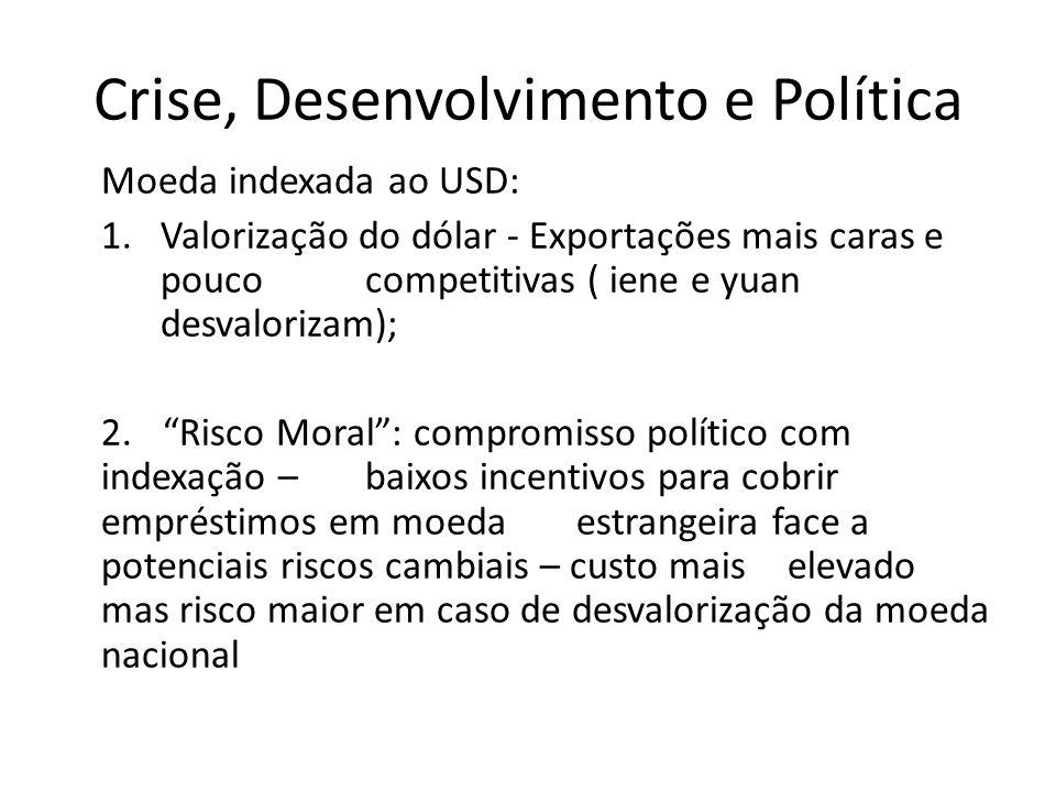 Crise, Desenvolvimento e Política Moeda indexada ao USD: 1.Valorização do dólar - Exportações mais caras e pouco competitivas ( iene e yuan desvalorizam); 2.