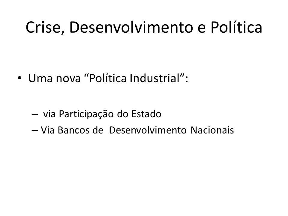 Uma nova Política Industrial: – via Participação do Estado – Via Bancos de Desenvolvimento Nacionais
