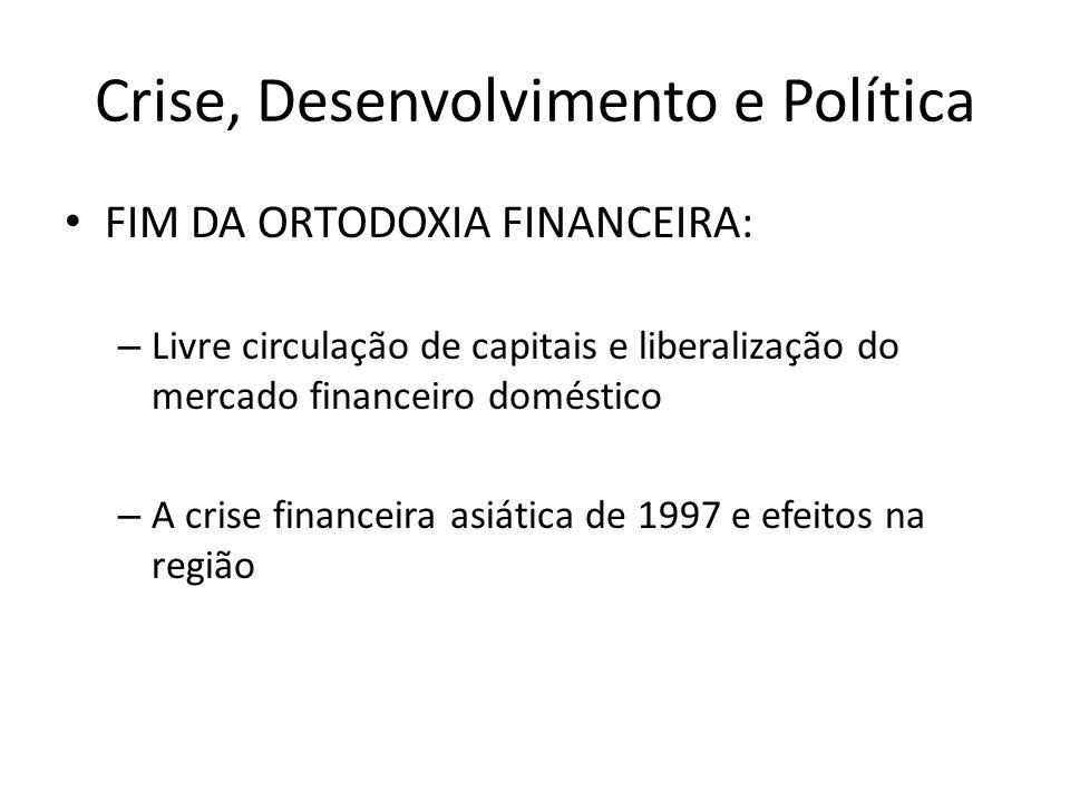 Crise, Desenvolvimento e Política FIM DA ORTODOXIA FINANCEIRA: – Livre circulação de capitais e liberalização do mercado financeiro doméstico – A crise financeira asiática de 1997 e efeitos na região