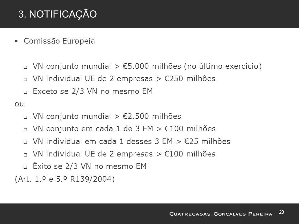 23 3. NOTIFICAÇÃO Comissão Europeia VN conjunto mundial > 5.000 milhões (no último exercício) VN individual UE de 2 empresas > 250 milhões Exceto se 2