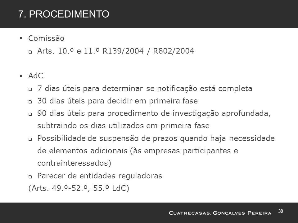 30 7. PROCEDIMENTO Comissão Arts. 10.º e 11.º R139/2004 / R802/2004 AdC 7 dias úteis para determinar se notificação está completa 30 dias úteis para d