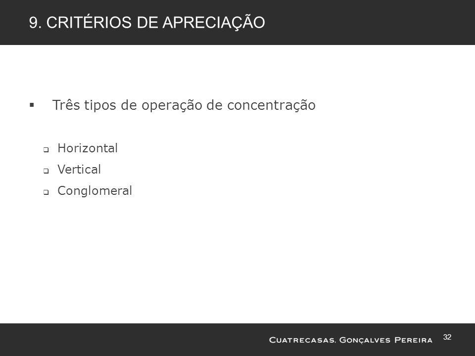 32 9. CRITÉRIOS DE APRECIAÇÃO Três tipos de operação de concentração Horizontal Vertical Conglomeral