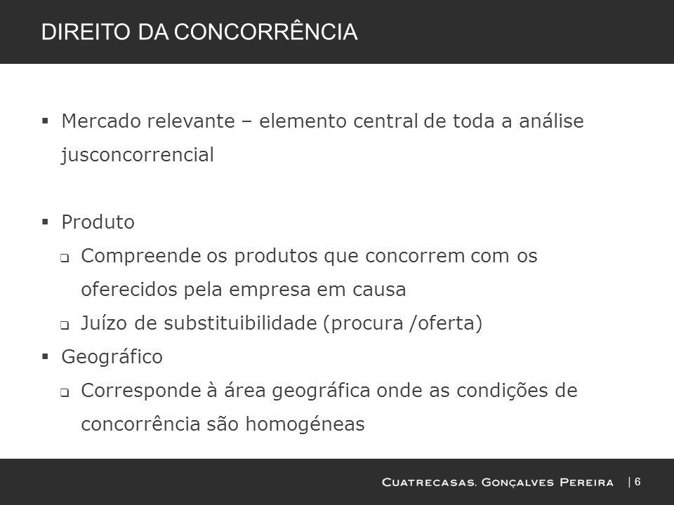 6 DIREITO DA CONCORRÊNCIA Mercado relevante – elemento central de toda a análise jusconcorrencial Produto Compreende os produtos que concorrem com os