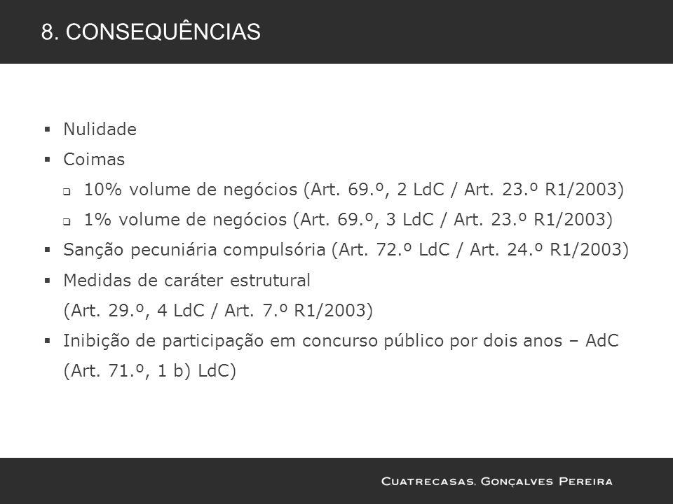 Nulidade Coimas 10% volume de negócios (Art. 69.º, 2 LdC / Art. 23.º R1/2003) 1% volume de negócios (Art. 69.º, 3 LdC / Art. 23.º R1/2003) Sanção pecu