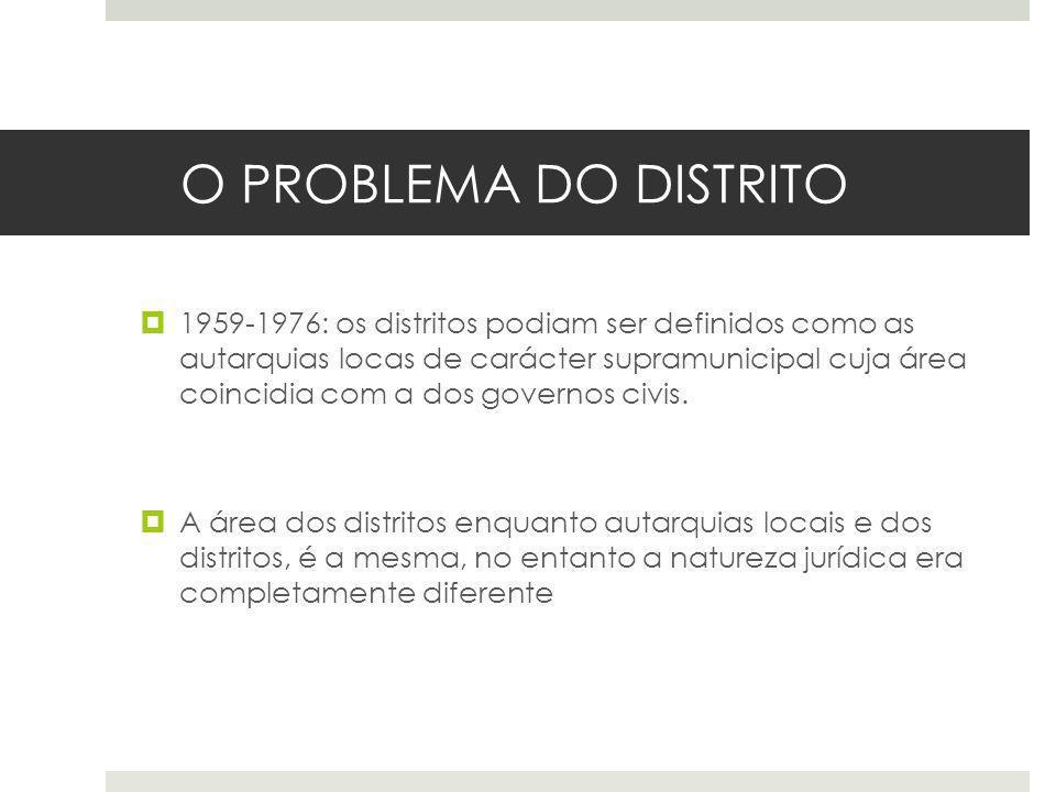 O PROBLEMA DO DISTRITO 1959-1976: os distritos podiam ser definidos como as autarquias locas de carácter supramunicipal cuja área coincidia com a dos