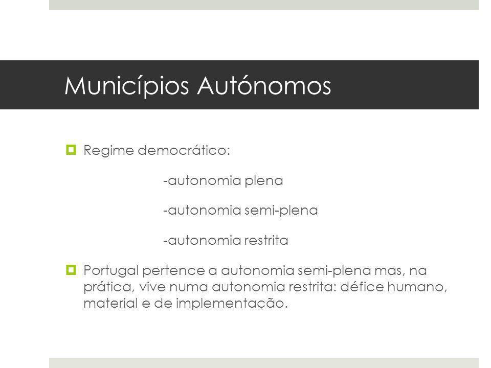 Municípios Autónomos Regime democrático: -autonomia plena -autonomia semi-plena -autonomia restrita Portugal pertence a autonomia semi-plena mas, na p