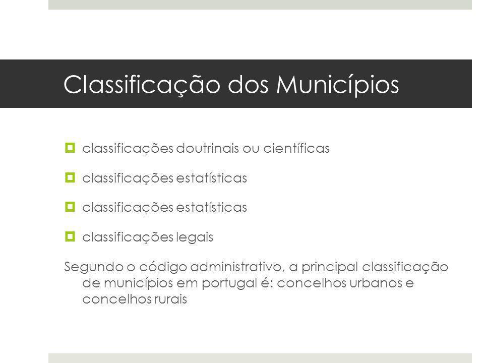 Classificação dos Municípios classificações doutrinais ou científicas classificações estatísticas classificações legais Segundo o código administrativ