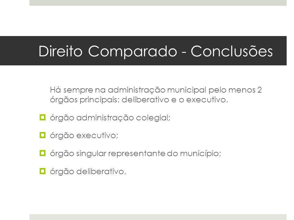 Direito Comparado - Conclusões Há sempre na administração municipal pelo menos 2 órgãos principais: deliberativo e o executivo. órgão administração co