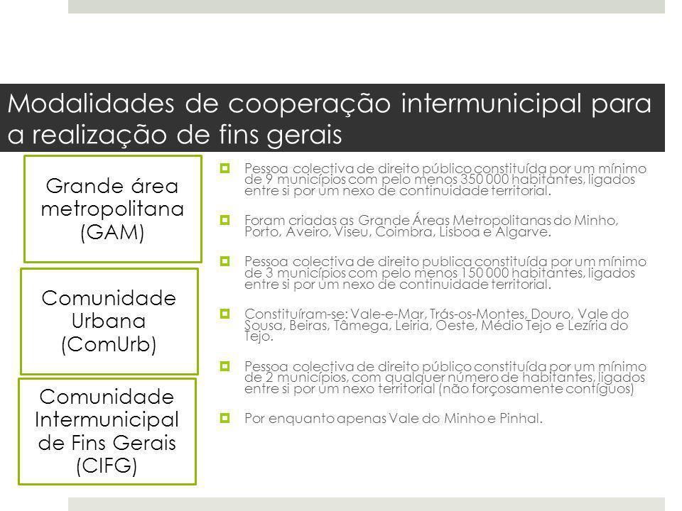 Modalidades de cooperação intermunicipal para a realização de fins gerais Pessoa colectiva de direito público constituída por um mínimo de 9 município