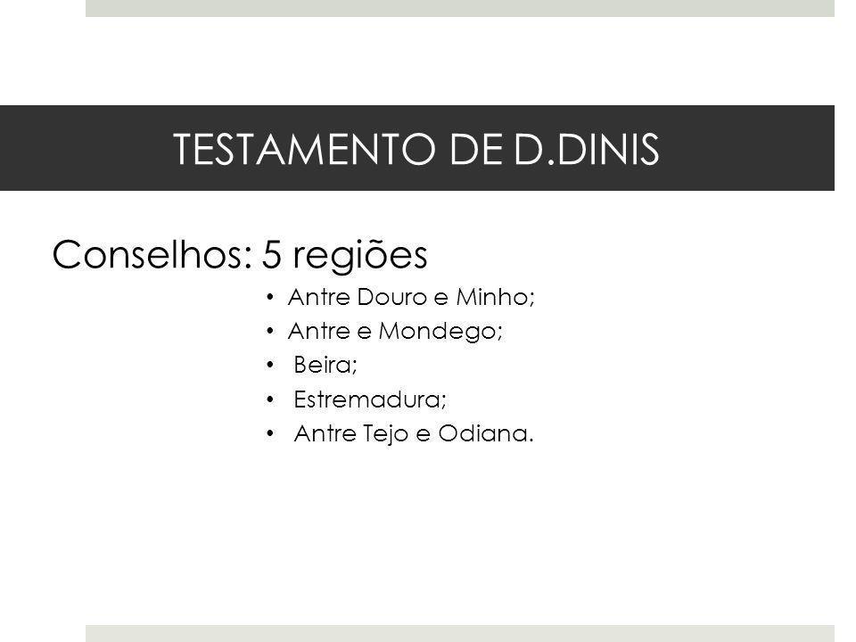 TESTAMENTO DE D.DINIS Conselhos: 5 regiões Antre Douro e Minho; Antre e Mondego; Beira; Estremadura; Antre Tejo e Odiana.