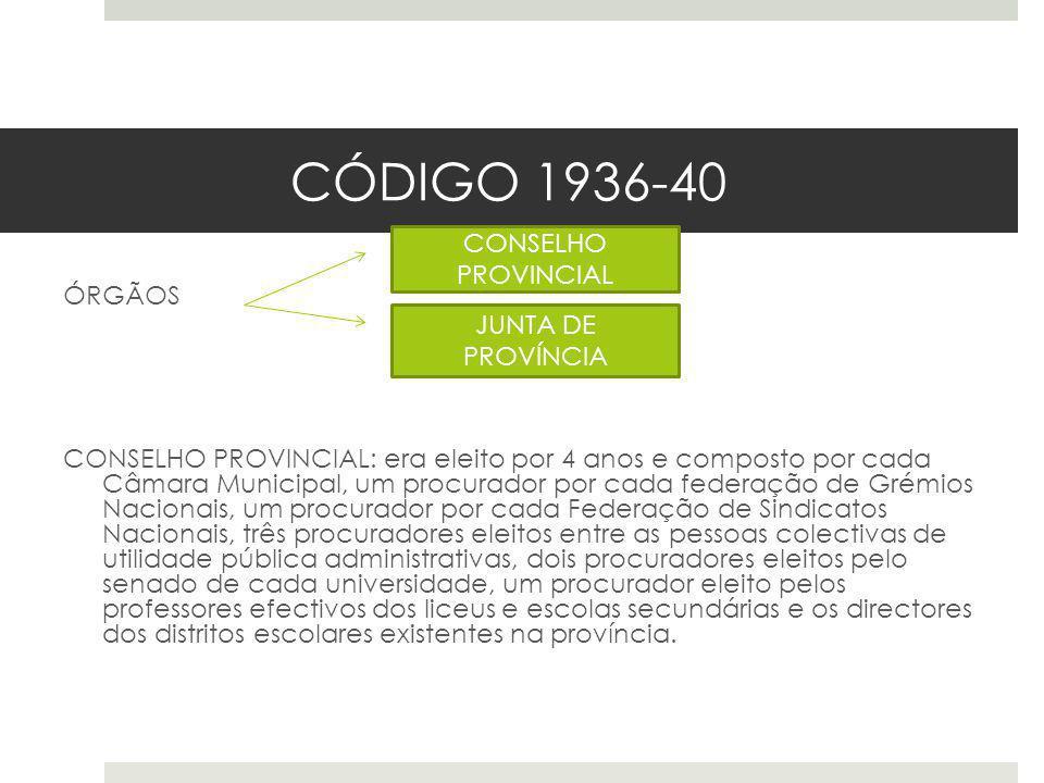 CÓDIGO 1936-40 ÓRGÃOS CONSELHO PROVINCIAL: era eleito por 4 anos e composto por cada Câmara Municipal, um procurador por cada federação de Grémios Nac