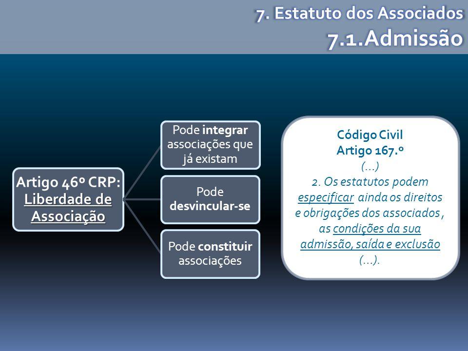 Liberdade de Associação Artigo 46º CRP: Liberdade de Associação Pode integrar associações que já existam Pode desvincular-se Pode constituir associações Código Civil Artigo 167.º (…) 2.