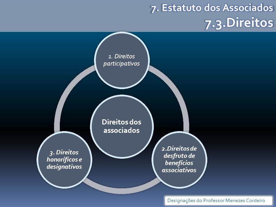 Direitos dos associados 1. Direitos participativos 2.Direitos de desfruto de benefícios associativos 3. Direitos honoríficos e designativos Designaçõe