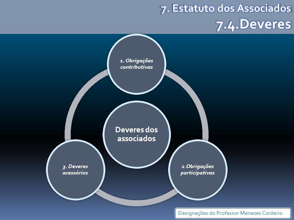 Deveres dos associados 1. Obrigações contributivas 2.Obrigações participativas 3. Deveres acessórios Designações do Professor Menezes Cordeiro