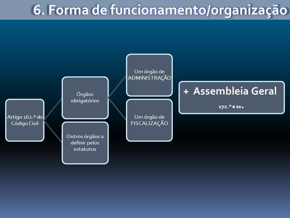 Artigo 162.º do Código Civil Órgãos obrigatórios Um órgão de ADMINISTRAÇÃO Um órgão de FISCALIZAÇÃO Outros órgãos a definir pelos estatutos + Assemble