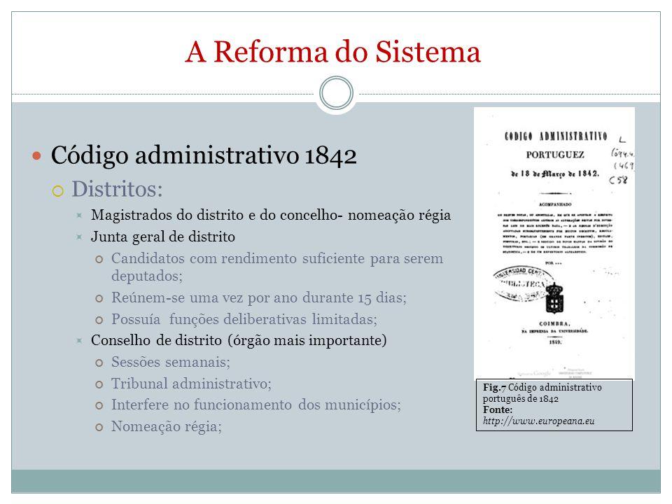 Código administrativo 1842 Distritos: Magistrados do distrito e do concelho- nomeação régia Junta geral de distrito Candidatos com rendimento suficien