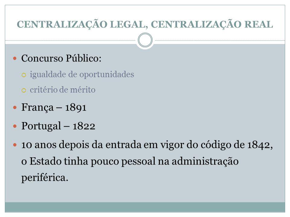 CENTRALIZAÇÃO LEGAL, CENTRALIZAÇÃO REAL Concurso Público: igualdade de oportunidades critério de mérito França – 1891 Portugal – 1822 10 anos depois d