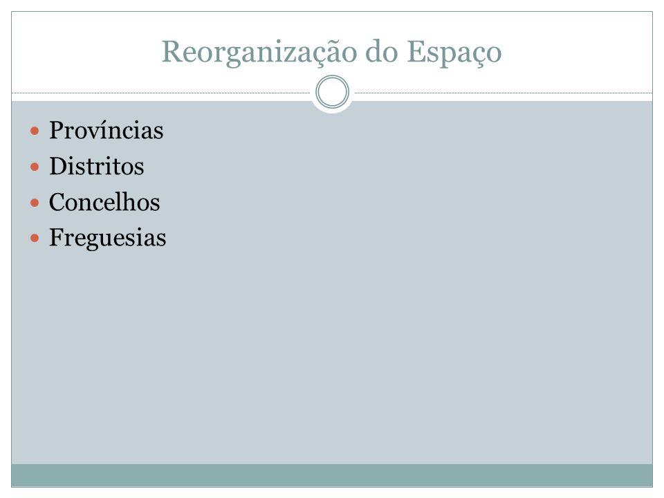 Reorganização do Espaço Províncias Distritos Concelhos Freguesias