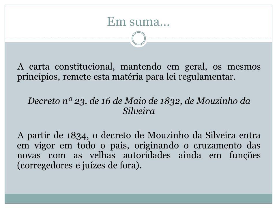 Em suma… A carta constitucional, mantendo em geral, os mesmos princípios, remete esta matéria para lei regulamentar. Decreto nº 23, de 16 de Maio de 1