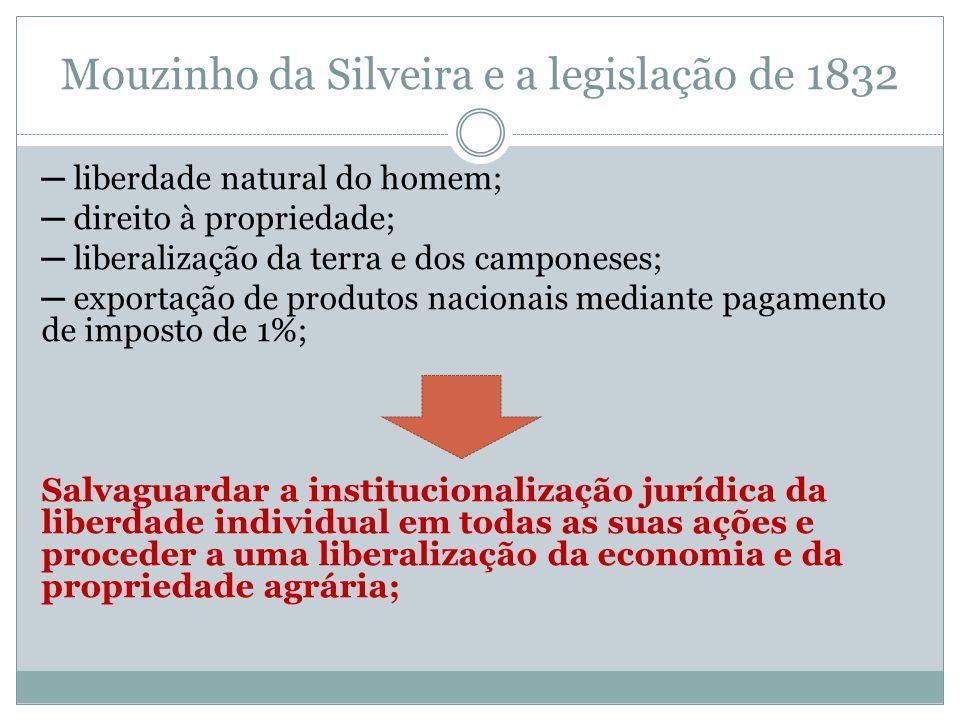 Mouzinho da Silveira e a legislação de 1832 liberdade natural do homem; direito à propriedade; liberalização da terra e dos camponeses; exportação de