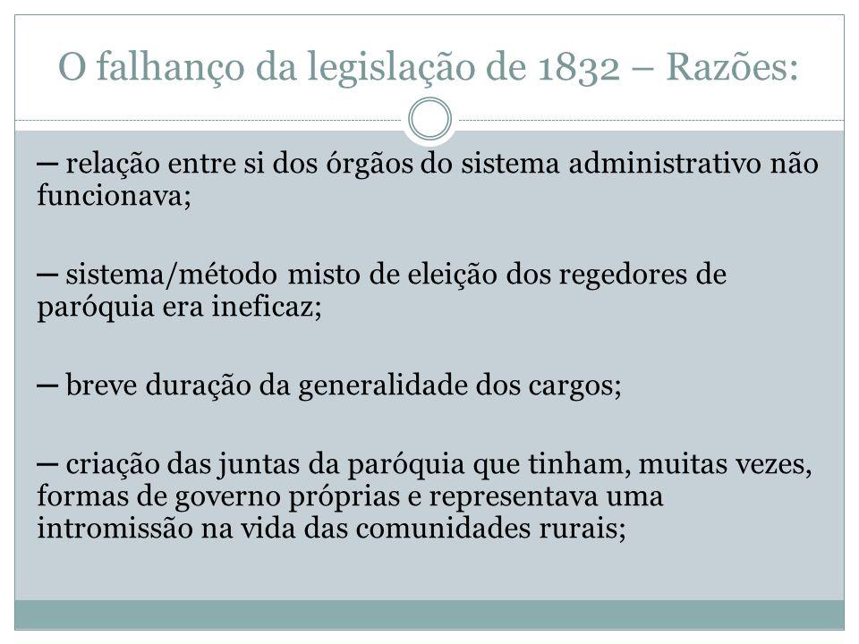 O falhanço da legislação de 1832 – Razões: relação entre si dos órgãos do sistema administrativo não funcionava; sistema/método misto de eleição dos r
