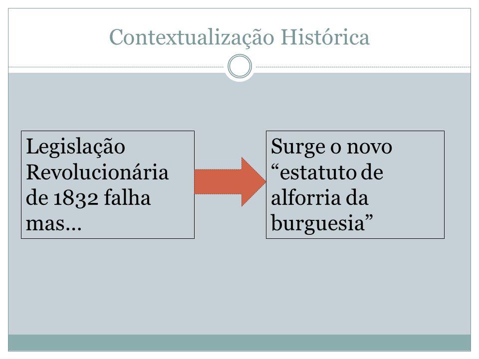 Contextualização Histórica Legislação Revolucionária de 1832 falha mas… Surge o novo estatuto de alforria da burguesia