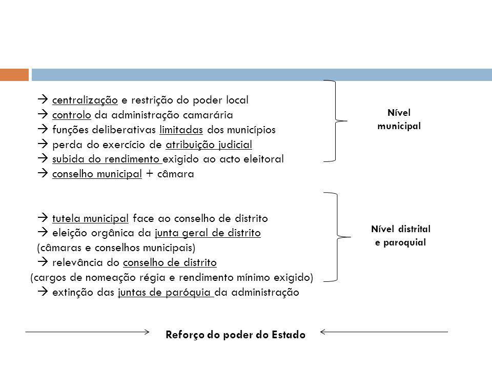 centralização e restrição do poder local controlo da administração camarária funções deliberativas limitadas dos municípios perda do exercício de atri