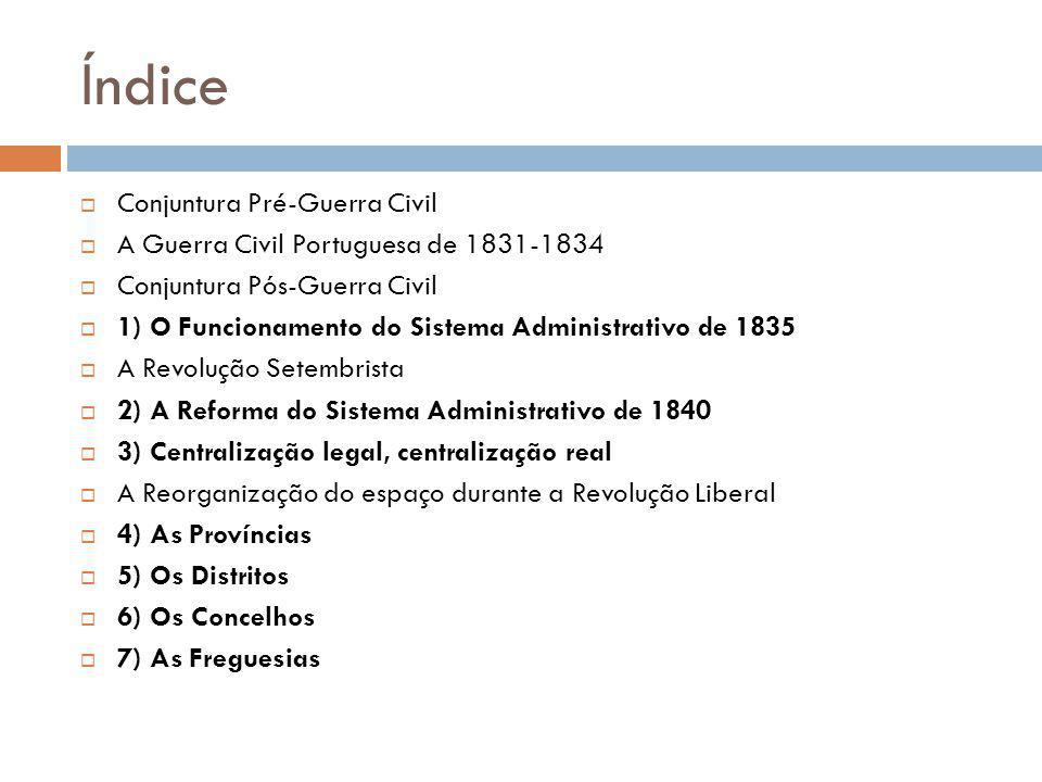 Índice Conjuntura Pré-Guerra Civil A Guerra Civil Portuguesa de 1831-1834 Conjuntura Pós-Guerra Civil 1) O Funcionamento do Sistema Administrativo de