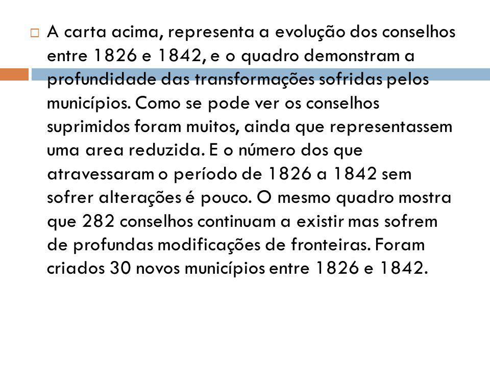 A carta acima, representa a evolução dos conselhos entre 1826 e 1842, e o quadro demonstram a profundidade das transformações sofridas pelos município