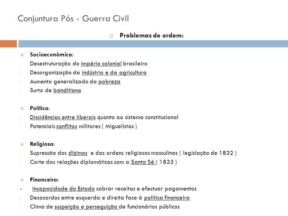 Conjuntura Pós - Guerra Civil Problemas de ordem: Socioeconómica: - Desestruturação do império colonial brasileiro - Desorganização da indústria e da
