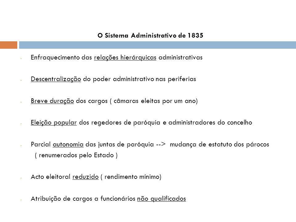 O Sistema Administrativo de 1835 - Enfraquecimento das relações hierárquicas administrativas - Descentralização do poder administrativo nas periferias