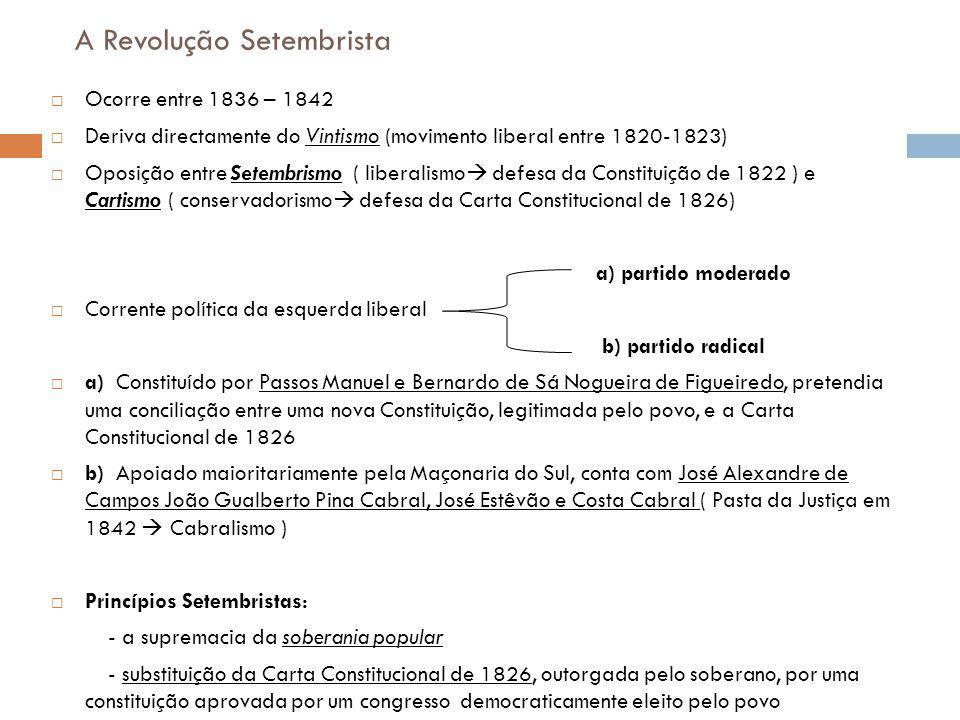 A Revolução Setembrista Ocorre entre 1836 – 1842 Deriva directamente do Vintismo (movimento liberal entre 1820-1823) Oposição entre Setembrismo ( libe