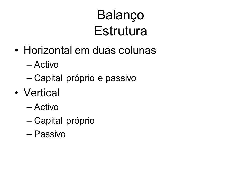 Balanço Estrutura Horizontal em duas colunas –Activo –Capital próprio e passivo Vertical –Activo –Capital próprio –Passivo