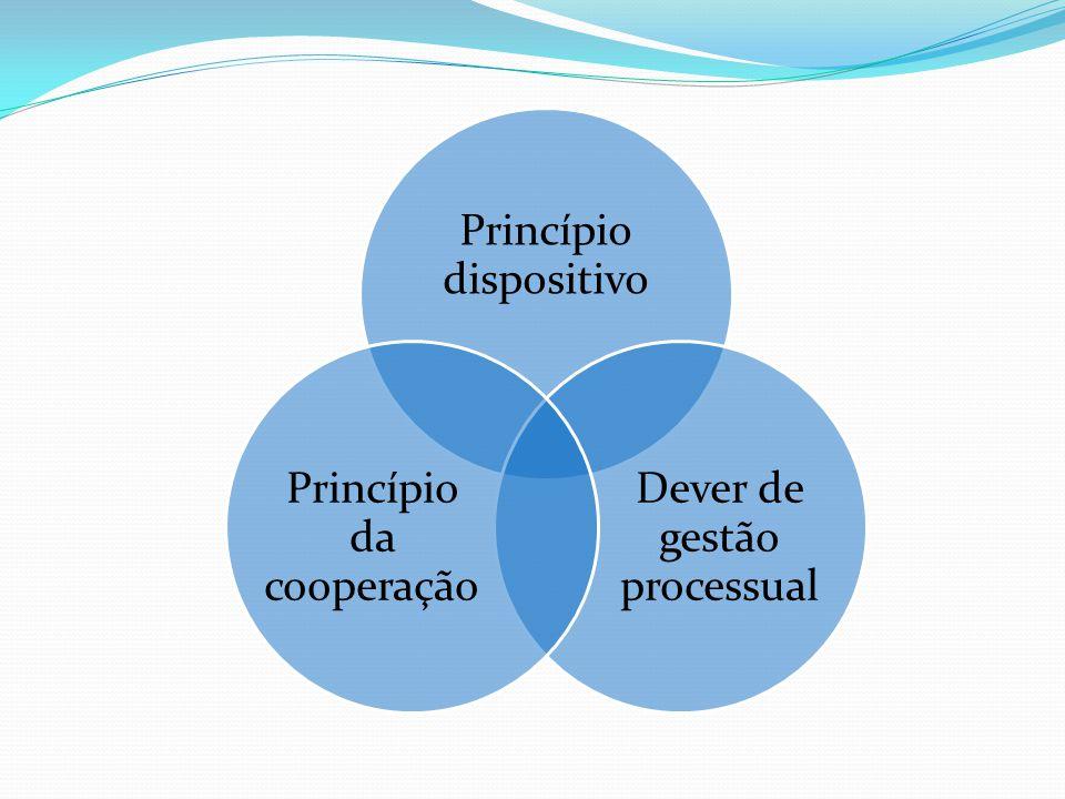 Princípio dispositivo Dever de gestão processual Princípio da cooperação
