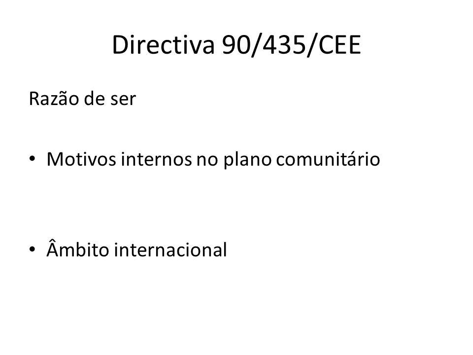 Directiva 90/435/CEE Razão de ser Motivos internos no plano comunitário Âmbito internacional